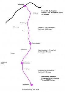Streckenplan Dombühl - Dinkelsbühl